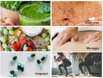 Come sconfiggere la cellulite