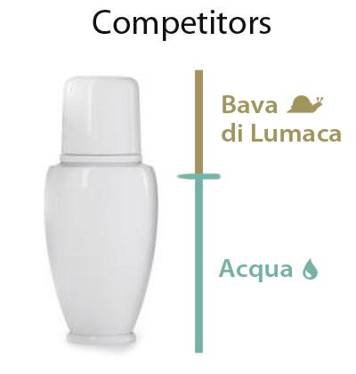 suavitas competitors